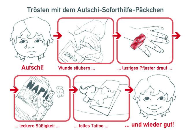 Autschi Soforthilfe Paket